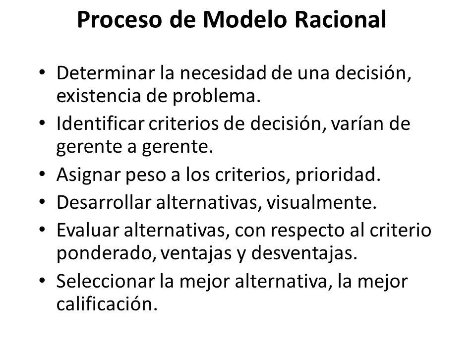 Proceso de Modelo Racional Determinar la necesidad de una decisión, existencia de problema. Identificar criterios de decisión, varían de gerente a ger