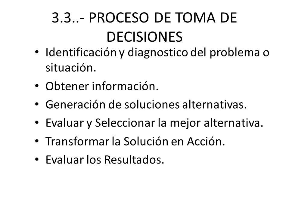 3.3..- PROCESO DE TOMA DE DECISIONES Identificación y diagnostico del problema o situación. Obtener información. Generación de soluciones alternativas