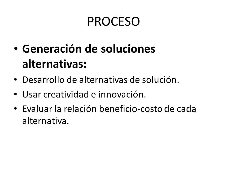 PROCESO Generación de soluciones alternativas: Desarrollo de alternativas de solución. Usar creatividad e innovación. Evaluar la relación beneficio-co