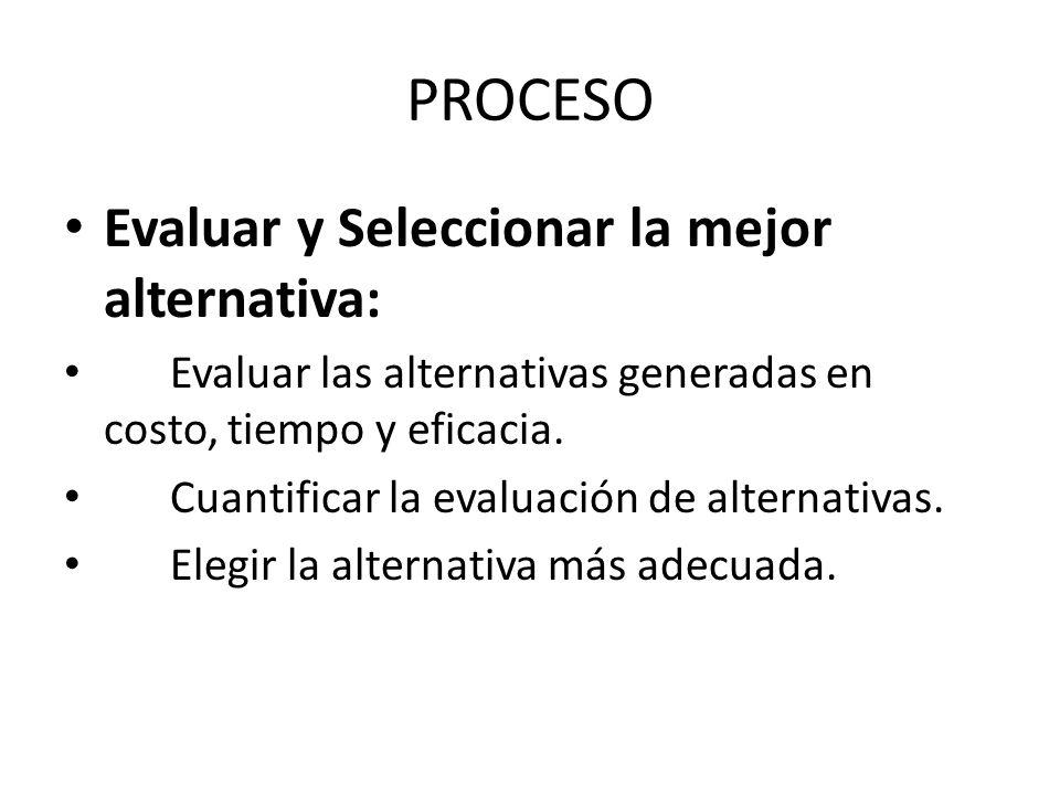 PROCESO Evaluar y Seleccionar la mejor alternativa: Evaluar las alternativas generadas en costo, tiempo y eficacia. Cuantificar la evaluación de alter