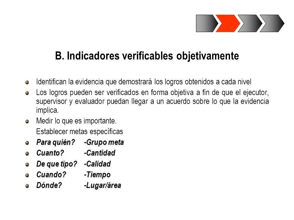 B. Indicadores verificables objetivamente Identifican la evidencia que demostrará los logros obtenidos a cada nivel Los logros pueden ser verificados