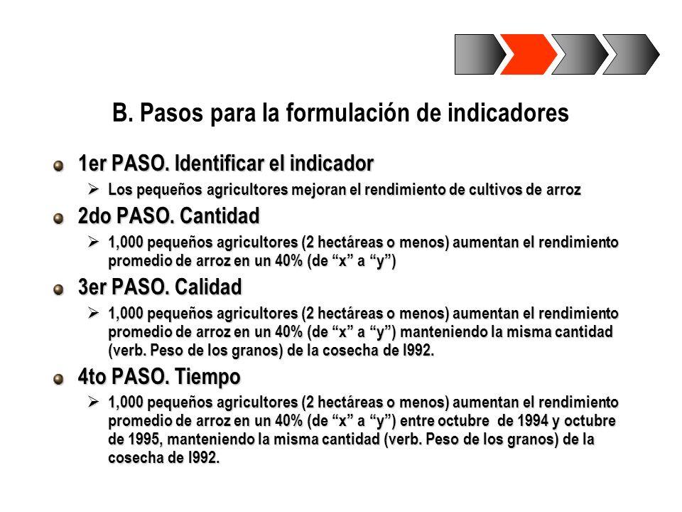 B. Pasos para la formulación de indicadores 1er PASO. Identificar el indicador Los pequeños agricultores mejoran el rendimiento de cultivos de arroz L