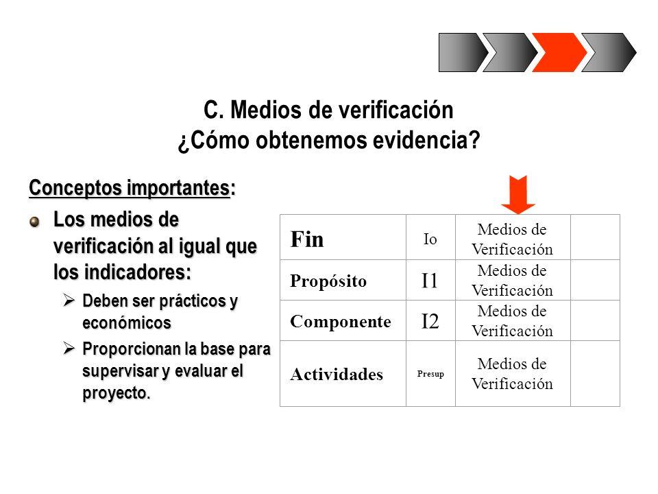 C. Medios de verificación ¿Cómo obtenemos evidencia? Conceptos importantes: Los medios de verificación al igual que los indicadores: Deben ser práctic