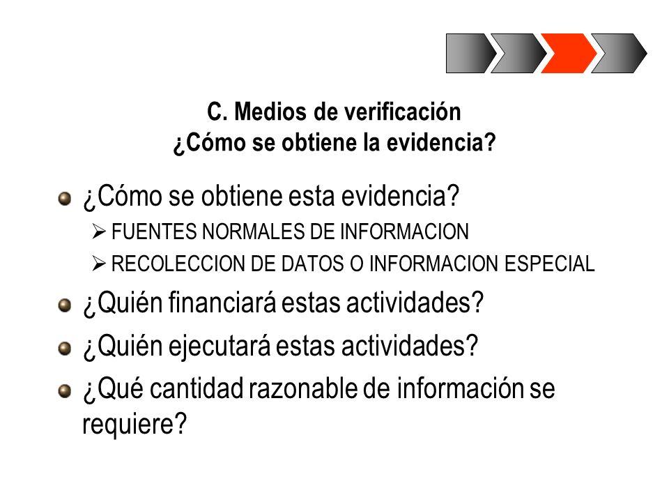 C. Medios de verificación ¿Cómo se obtiene la evidencia? ¿Cómo se obtiene esta evidencia? FUENTES NORMALES DE INFORMACION RECOLECCION DE DATOS O INFOR