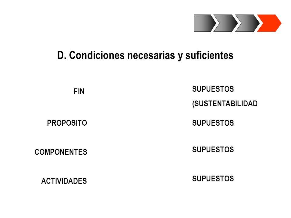 D. Condiciones necesarias y suficientes FIN PROPOSITO COMPONENTES ACTIVIDADES SUPUESTOS (SUSTENTABILIDAD SUPUESTOS