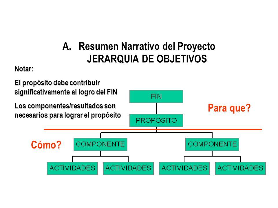 A.Resumen Narrativo del Proyecto JERARQUIA DE OBJETIVOS Notar: El propósito debe contribuir significativamente al logro del FIN Los componentes/result