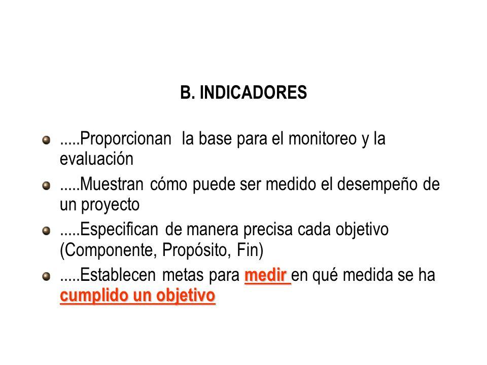 B. INDICADORES.....Proporcionan la base para el monitoreo y la evaluación.....Muestran cómo puede ser medido el desempeño de un proyecto.....Especific