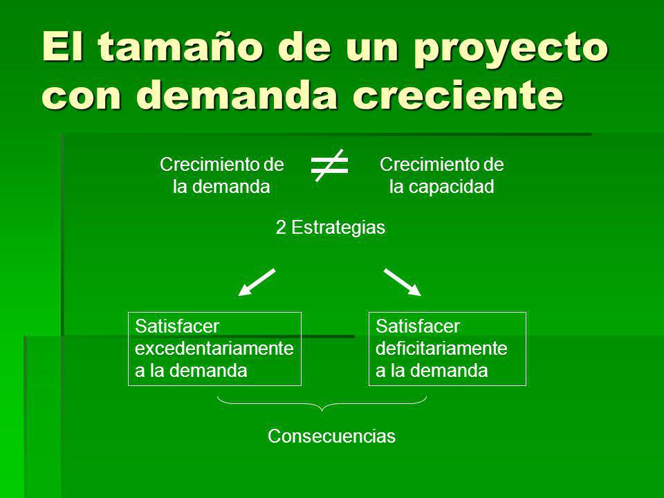 El tamaño de un proyecto con demanda creciente 2 Estrategias Crecimiento de la demanda Crecimiento de la capacidad Satisfacer excedentariamente a la d