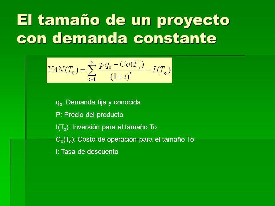 El tamaño de un proyecto con demanda constante q o : Demanda fija y conocida P: Precio del producto I(T o ): Inversión para el tamaño To C o (T o ): C