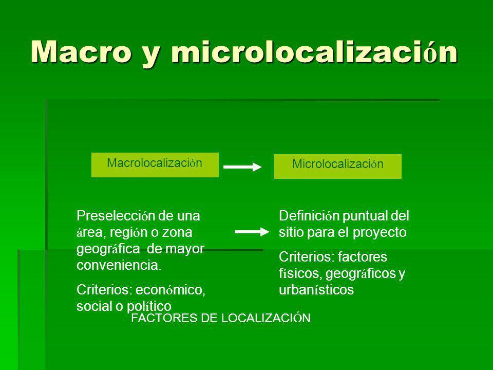 Macro y microlocalizaci ó n Macrolocalizaci ó n Microlocalizaci ó n Preselecci ó n de una á rea, regi ó n o zona geogr á fica de mayor conveniencia. C