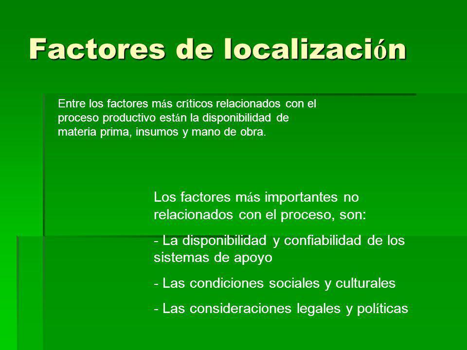 Factores de localizaci ó n Entre los factores m á s cr í ticos relacionados con el proceso productivo est á n la disponibilidad de materia prima, insu