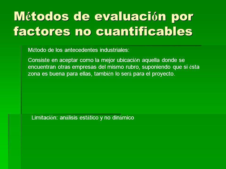 M é todos de evaluaci ó n por factores no cuantificables M é todo de los antecedentes industriales: Consiste en aceptar como la mejor ubicaci ó n aque