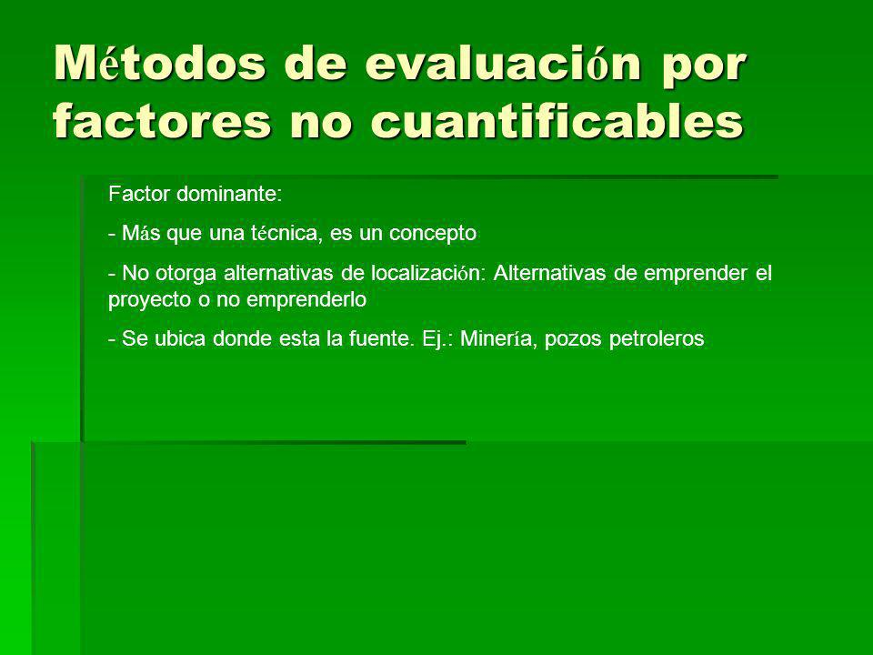 M é todos de evaluaci ó n por factores no cuantificables Factor dominante: - M á s que una t é cnica, es un concepto - No otorga alternativas de local