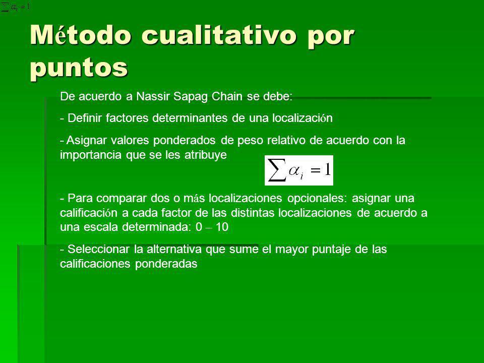 M é todo cualitativo por puntos De acuerdo a Nassir Sapag Chain se debe: - Definir factores determinantes de una localizaci ó n - Asignar valores pond