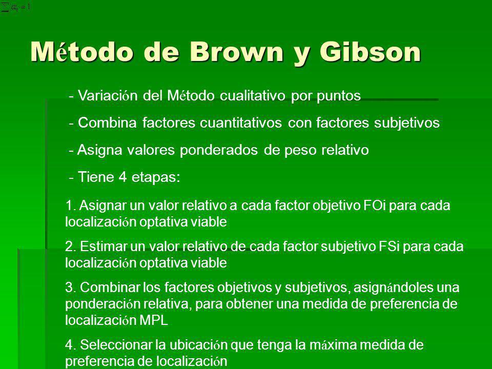 M é todo de Brown y Gibson - Variaci ó n del M é todo cualitativo por puntos - Combina factores cuantitativos con factores subjetivos - Asigna valores
