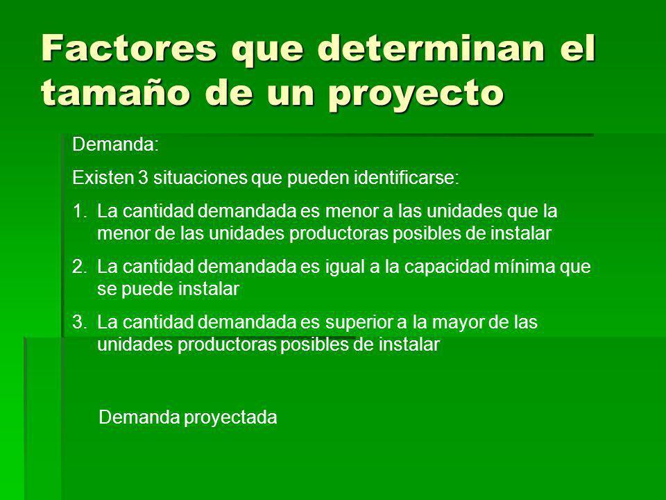 Factores que determinan el tamaño de un proyecto Demanda: Existen 3 situaciones que pueden identificarse: 1.La cantidad demandada es menor a las unida