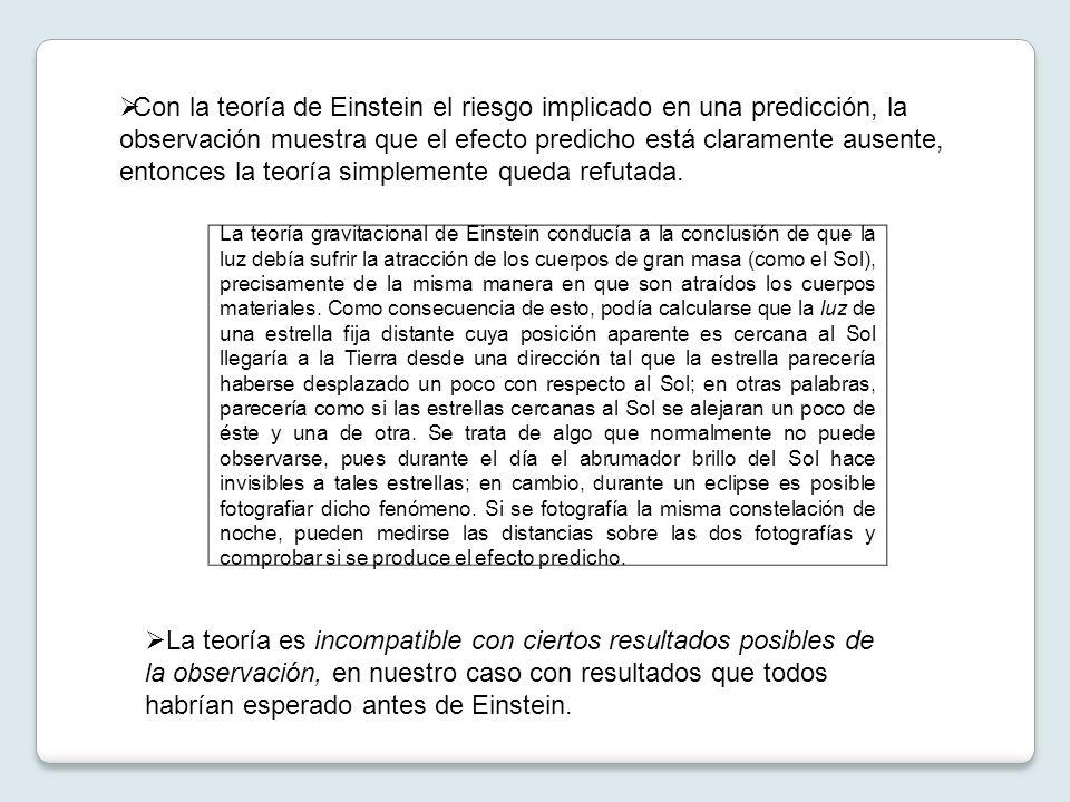 Con la teoría de Einstein el riesgo implicado en una predicción, la observación muestra que el efecto predicho está claramente ausente, entonces la te