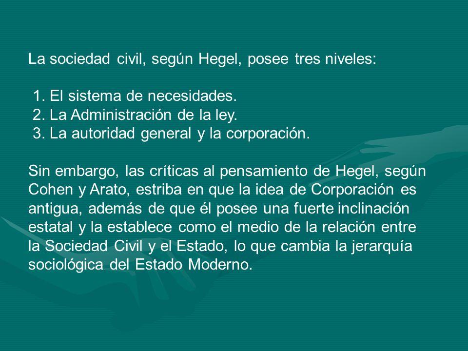 La sociedad civil, según Hegel, posee tres niveles: 1. El sistema de necesidades. 2. La Administración de la ley. 3. La autoridad general y la corpora