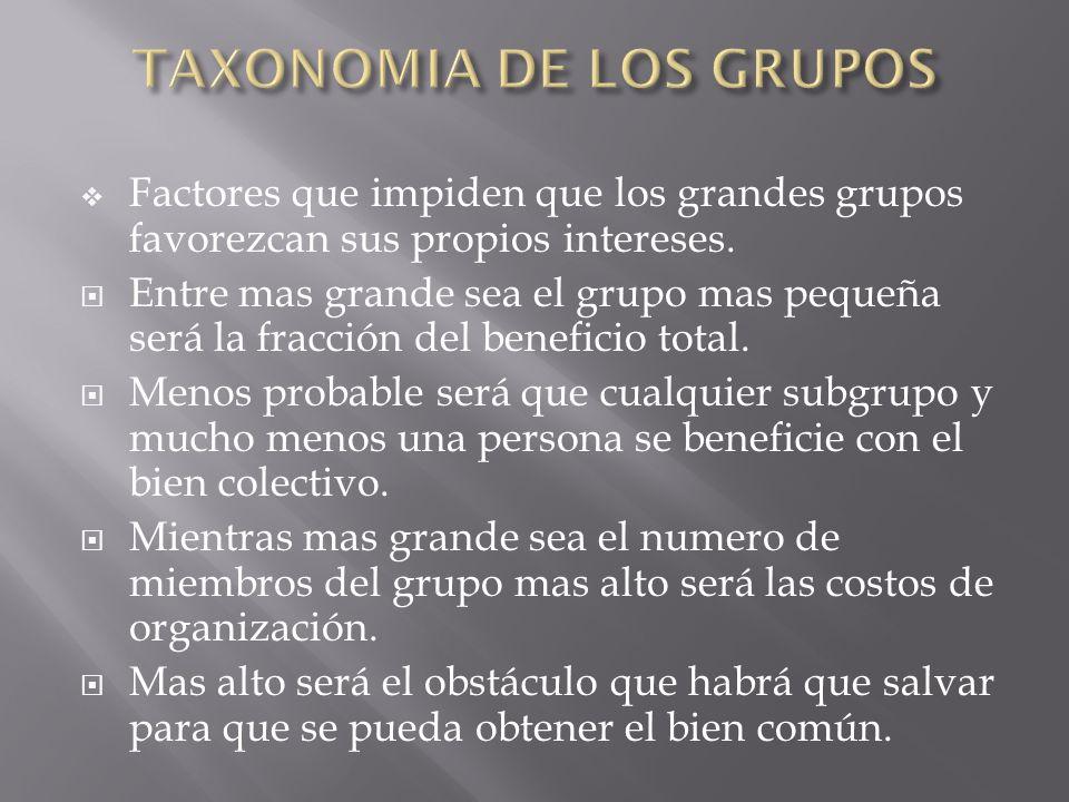 Factores que impiden que los grandes grupos favorezcan sus propios intereses. Entre mas grande sea el grupo mas pequeña será la fracción del beneficio