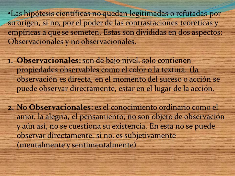 Intuición: las hipótesis intuitivamente halladas, son aquellas cuya introducción no ha sido planteada y tienen un aspecto natural y obvio. De primera