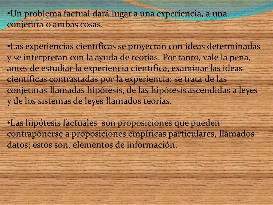 Un problema factual dará lugar a una experiencia, a una conjetura o ambas cosas.
