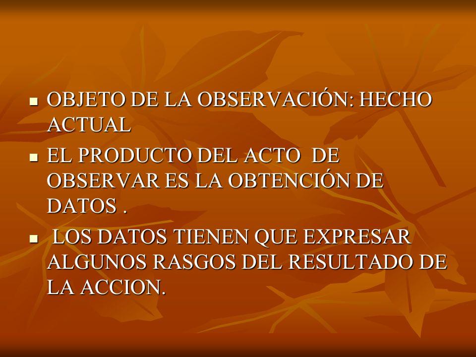 ORDEN NATURAL PARA EL ESTUDIO ORDEN NATURAL PARA EL ESTUDIO ORDEN HECHO OBSERVACION DATO.