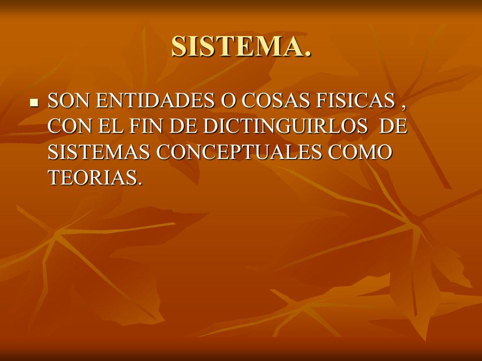 CONCEPTOS OBSERVACIÓN CONCEPTOS OBSERVACIÓN FORMULAS ENUNCIADOS FORMULAS ENUNCIADOS TEORIAS SISTEMAS DE FORMULAS TEORIAS SISTEMAS DE FORMULAS SISTEMAS CONCRETOS COSAS SISTEMAS CONCRETOS COSAS FENOMENOS ACAECIMIENTO O PROCESOS PERCEPTIBLES FENOMENOS ACAECIMIENTO O PROCESOS PERCEPTIBLES