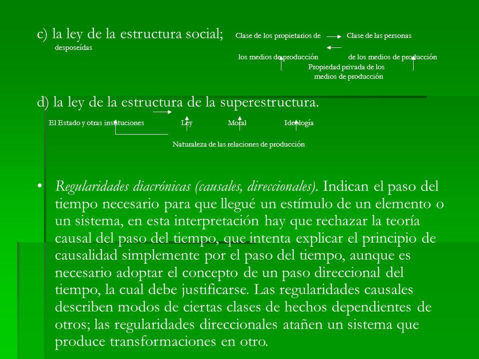 c) la ley de la estructura social; Clase de los propietarios de Clase de las personas desposeídas los medios de producción de los medios de producción