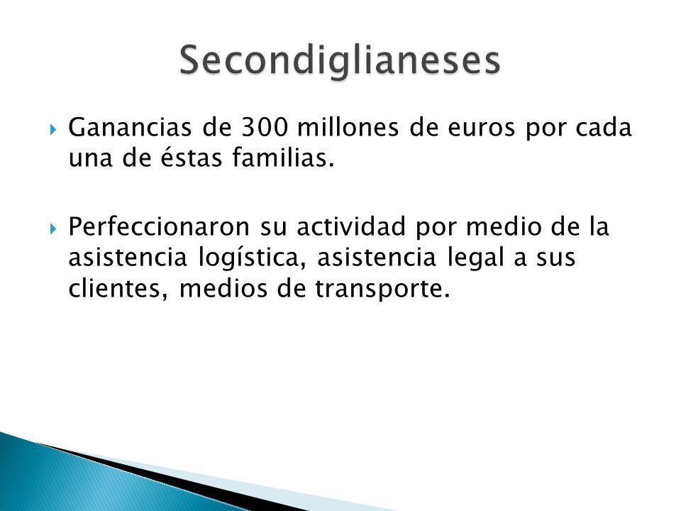 Ganancias de 300 millones de euros por cada una de éstas familias. Perfeccionaron su actividad por medio de la asistencia logística, asistencia legal