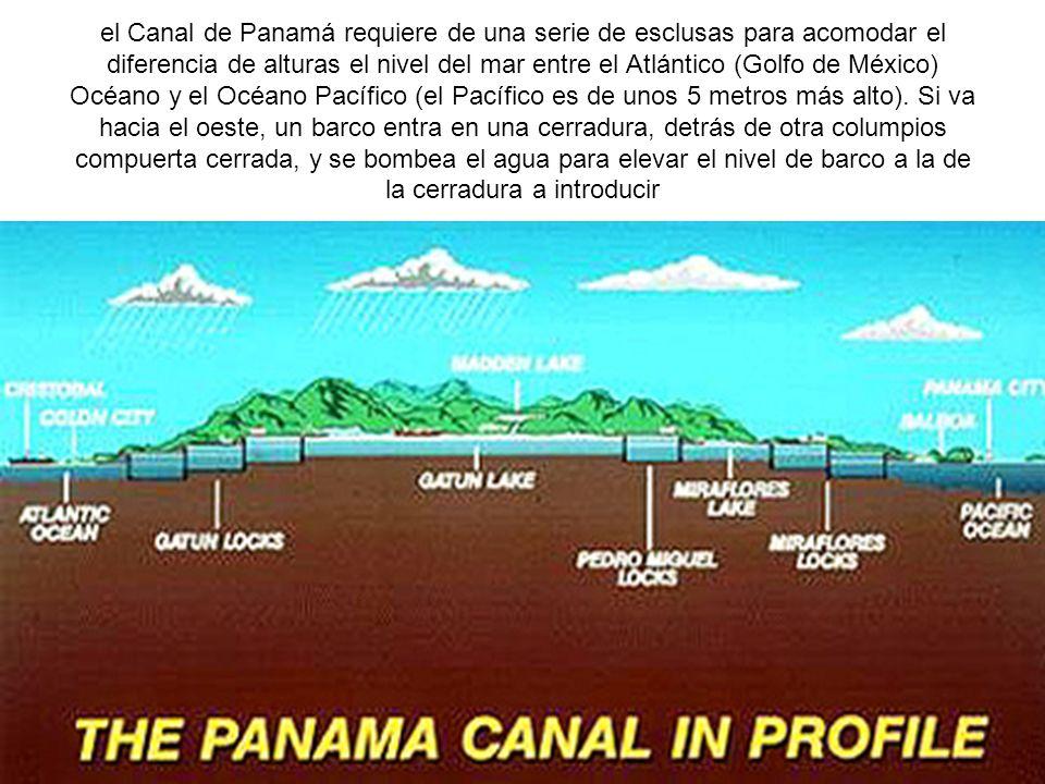 el Canal de Panamá requiere de una serie de esclusas para acomodar el diferencia de alturas el nivel del mar entre el Atlántico (Golfo de México) Océa