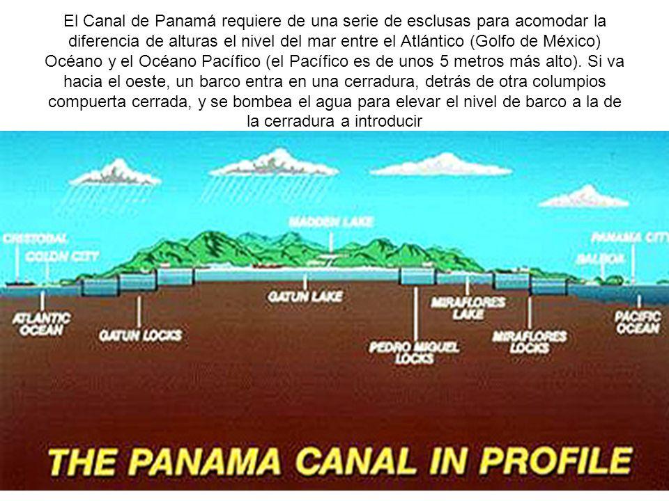 El Canal de Panamá requiere de una serie de esclusas para acomodar la diferencia de alturas el nivel del mar entre el Atlántico (Golfo de México) Océa