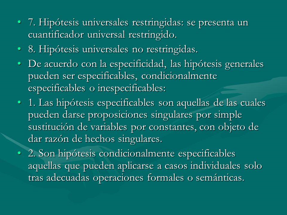 7. Hipótesis universales restringidas: se presenta un cuantificador universal restringido.7. Hipótesis universales restringidas: se presenta un cuanti