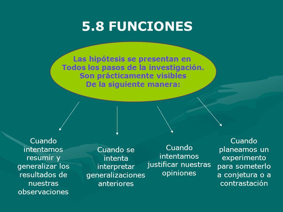 5.8 FUNCIONES Las hipótesis se presentan en Todos los pasos de la investigación. Son prácticamente visibles De la siguiente manera: Cuando intentamos
