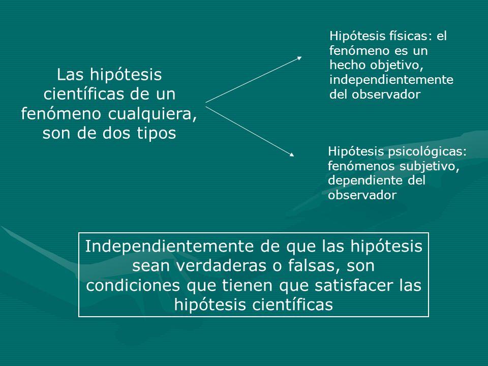 Las hipótesis científicas de un fenómeno cualquiera, son de dos tipos Hipótesis físicas: el fenómeno es un hecho objetivo, independientemente del obse