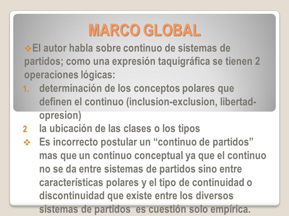 MARCO GLOBAL El autor habla sobre continuo de sistemas de partidos; como una expresión taquigráfica se tienen 2 operaciones lógicas: 1. determinación