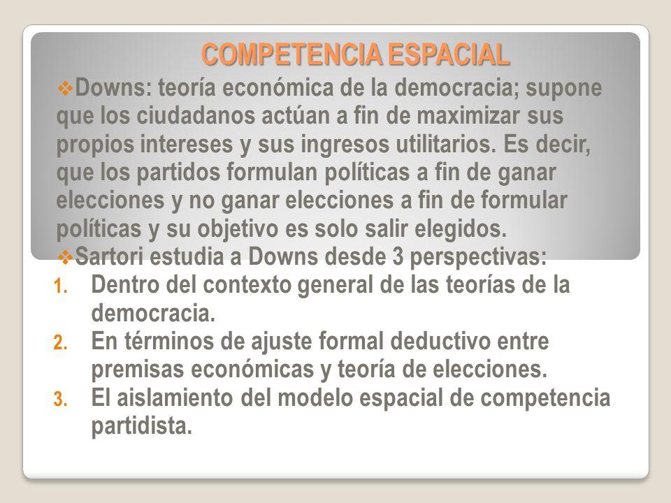 COMPETENCIA ESPACIAL Downs: teoría económica de la democracia; supone que los ciudadanos actúan a fin de maximizar sus propios intereses y sus ingreso