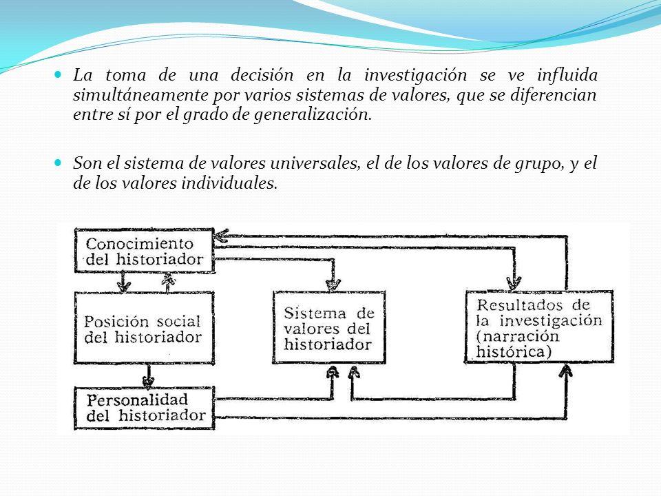 La toma de una decisión en la investigación se ve influida simultáneamente por varios sistemas de valores, que se diferencian entre sí por el grado de