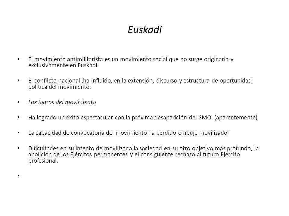 Euskadi El movimiento antimilitarista es un movimiento social que no surge originaria y exclusivamente en Euskadi. El conflicto nacional,ha influido,