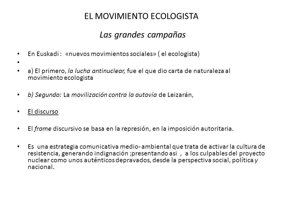 EL MOVIMIENTO ECOLOGISTA Las grandes campañas En Euskadi : «nuevos movimientos sociales» ( el ecologista) a) El primero, la lucha antinuclear, fue el