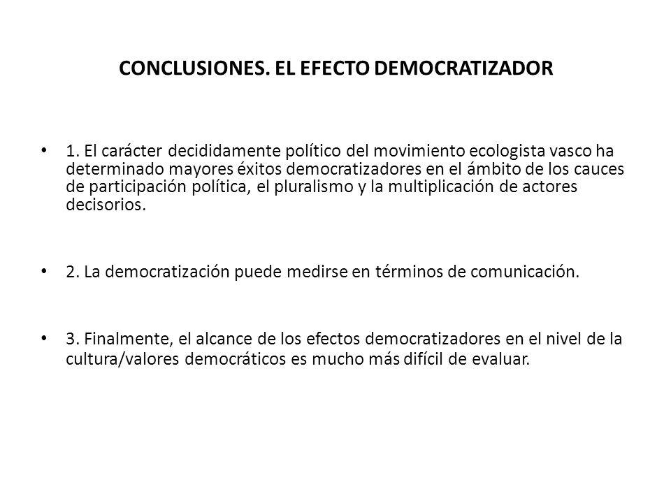 CONCLUSIONES. EL EFECTO DEMOCRATIZADOR 1. El carácter decididamente político del movimiento ecologista vasco ha determinado mayores éxitos democratiza