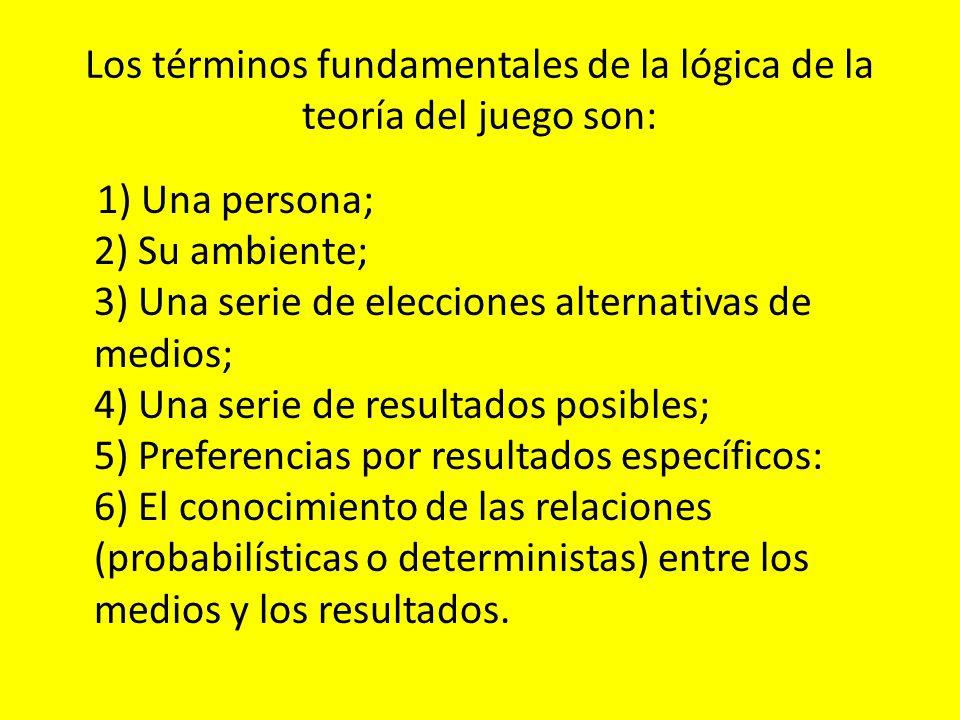 Los términos fundamentales de la lógica de la teoría del juego son: 1) Una persona; 2) Su ambiente; 3) Una serie de elecciones alternativas de medios;