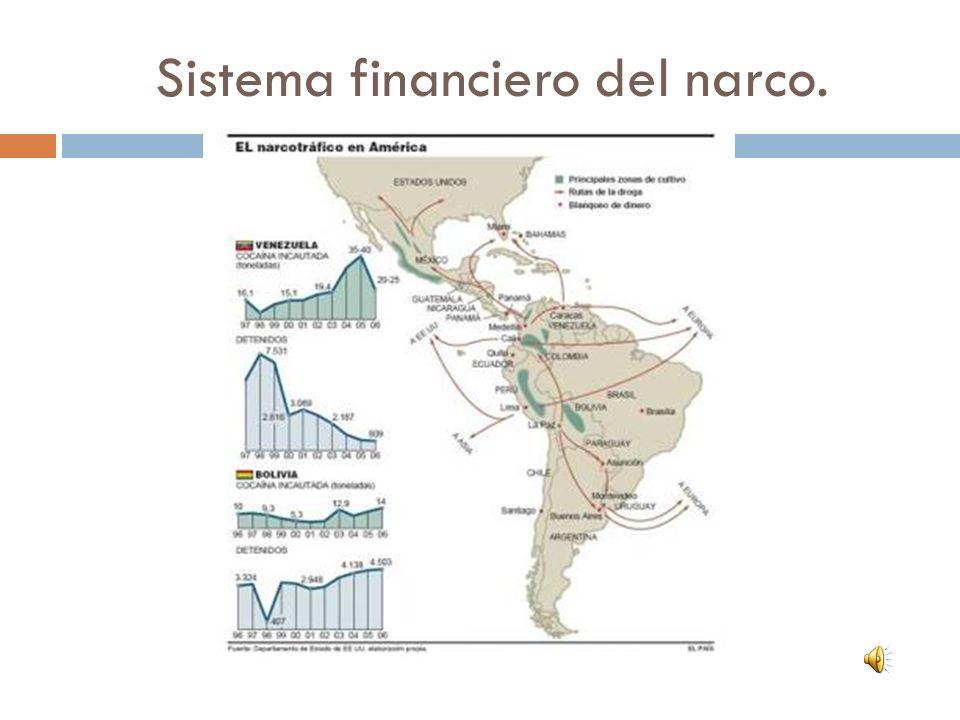 Sistema financiero del narco.