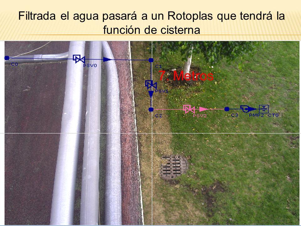 7. Metros Filtrada el agua pasará a un Rotoplas que tendrá la función de cisterna
