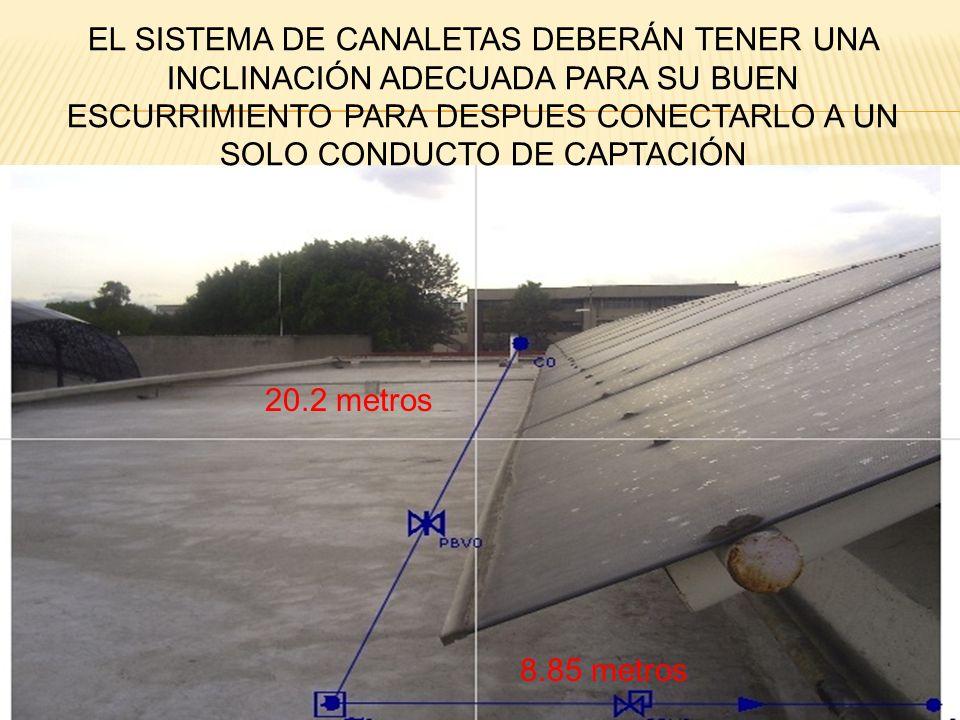 20.2 metros 8.85 metros EL SISTEMA DE CANALETAS DEBERÁN TENER UNA INCLINACIÓN ADECUADA PARA SU BUEN ESCURRIMIENTO PARA DESPUES CONECTARLO A UN SOLO CO