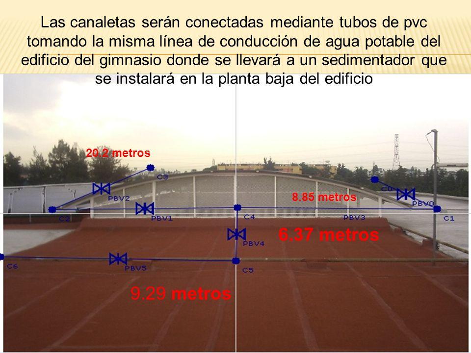 20.2 metros 8.85 metros 6.37 metros 9.29 metros Las canaletas serán conectadas mediante tubos de pvc tomando la misma línea de conducción de agua potable del edificio del gimnasio donde se llevará a un sedimentador que se instalará en la planta baja del edificio
