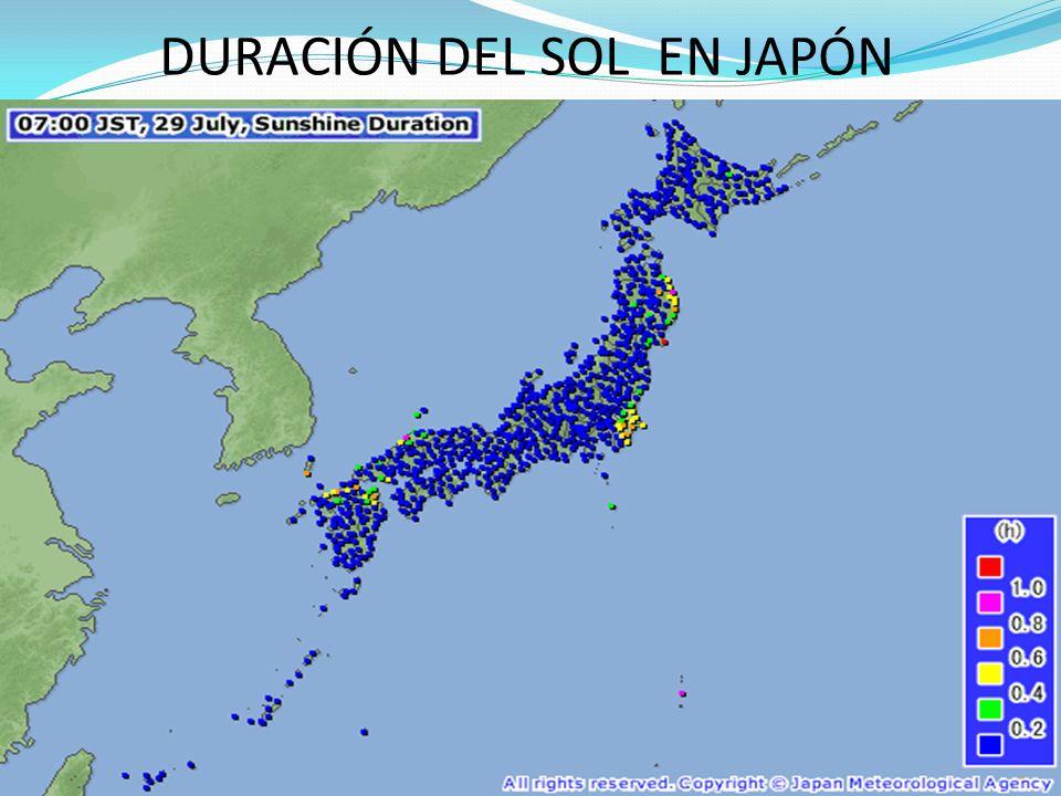 DURACIÓN DEL SOL EN JAPÓN