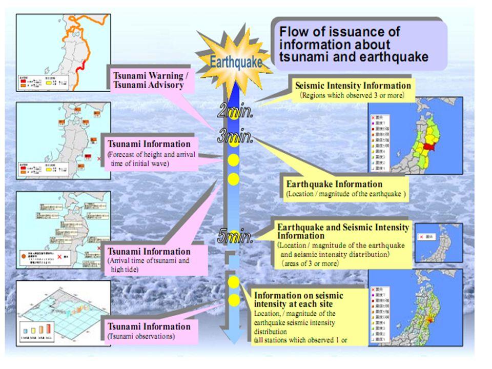 Información sobre Intensidad Sísmica en cada sitio El mapa y el texto de abajo muestran a) la Intensidad Sísmica y su ubicación, b) la fecha y la hora del terremoto, y c) su epicentro y magnitud.