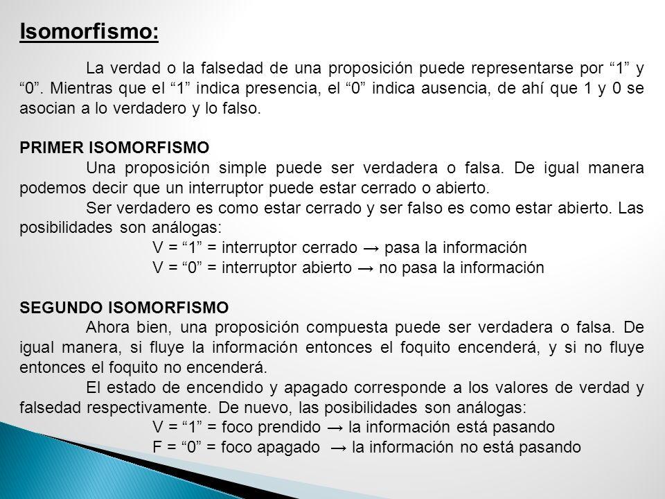 Isomorfismo: La verdad o la falsedad de una proposición puede representarse por 1 y 0. Mientras que el 1 indica presencia, el 0 indica ausencia, de ah