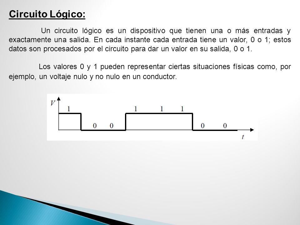 Circuito Lógico: Un circuito lógico es un dispositivo que tienen una o más entradas y exactamente una salida. En cada instante cada entrada tiene un v