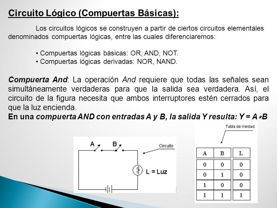Circuito Lógico (Compuertas Básicas): Los circuitos lógicos se construyen a partir de ciertos circuitos elementales denominados compuertas lógicas, en